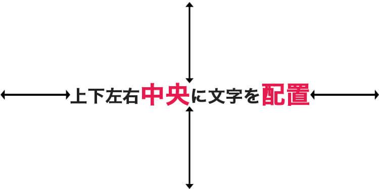 center_text